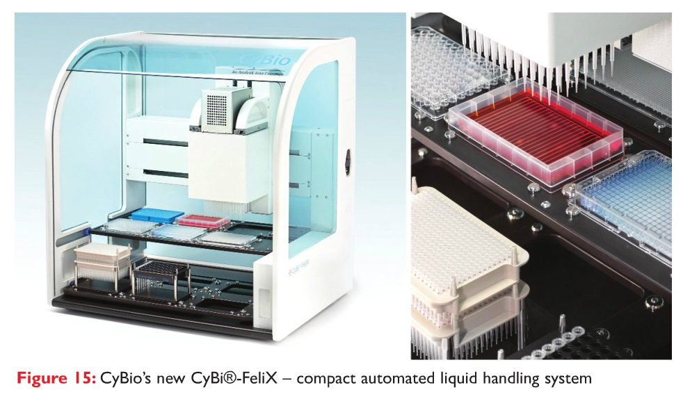 Figure 15 CyBio's new CyBi-FeliX compact automated liquid handling system