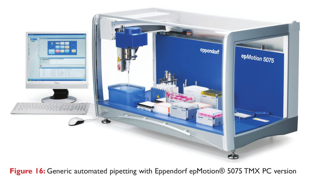 Figure 16 Generic automated pipetting with Eppendorf epMotion 5075 TMX PC version