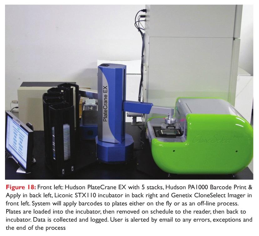 Figure 18 Hudson PlateCrane EX, and Hudson PA1000