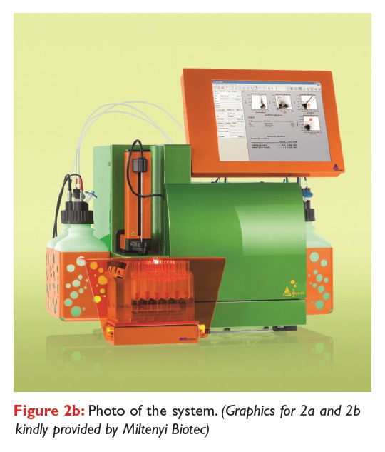 Figure 2b Photo of the system provided by Miltenyi Biotec