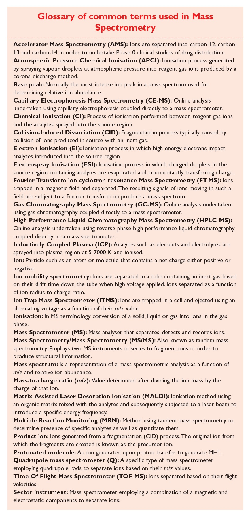 Glossary 1 Common terms used in Mass Spectrometry