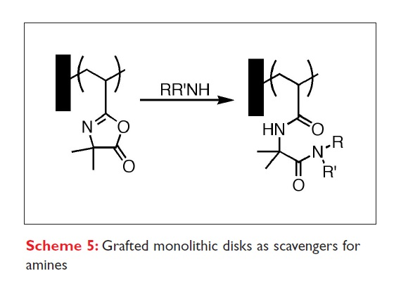 Scheme 5 Grafted monolithic disks as scavengers for amines