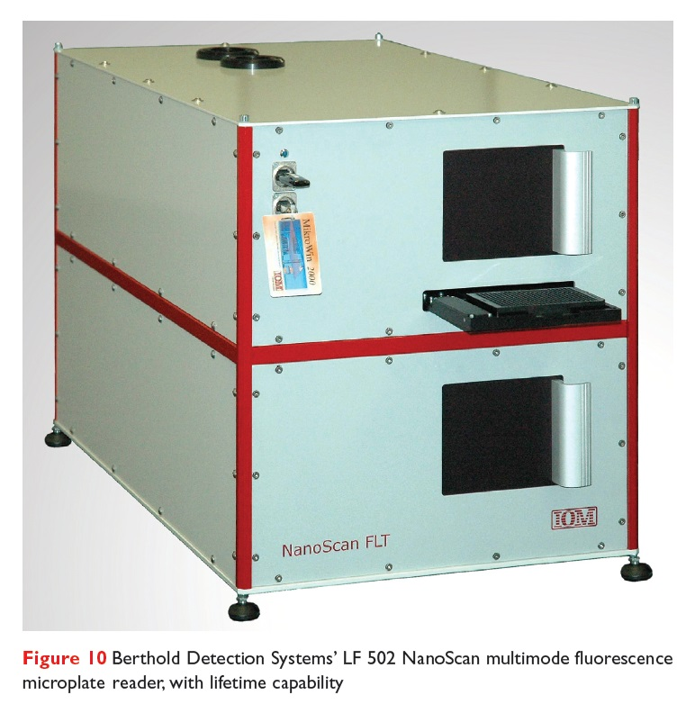 Figure 10 Berthold Detection Systems' LF 502 NanoScan multimode fluorescence microplate reader, with lifetime capability