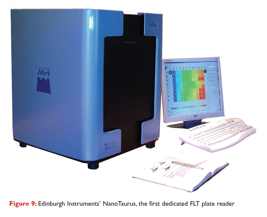 Figure 9 Edinburgh Instruments' NanoTaurus, the first dedicated FLT plate reader