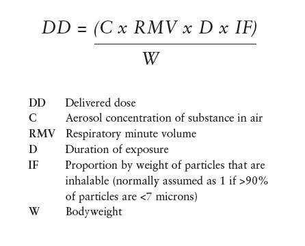 The formula for delivered dose
