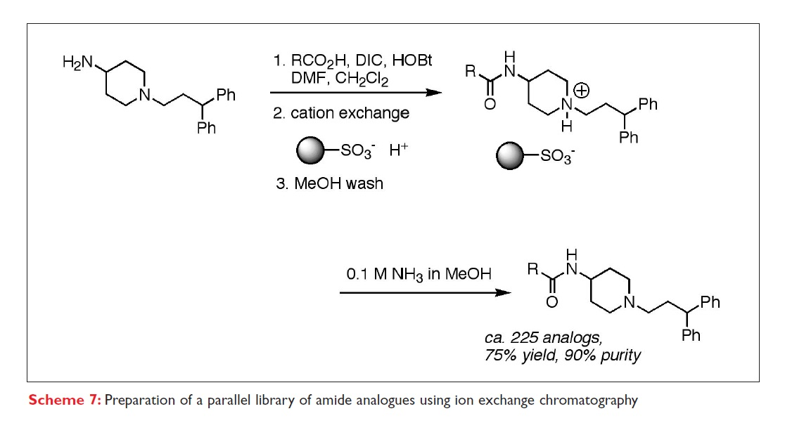 Scheme 7 Preparation of a parallel library of amide analogues using ion exchange chromatography
