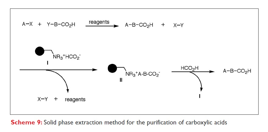 Scheme 9 Solid phase extraction method for the purification of carboxylic acids