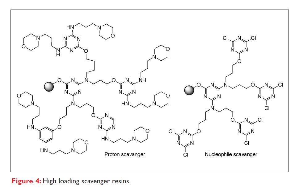 Figure 4 High loading scavenger resins