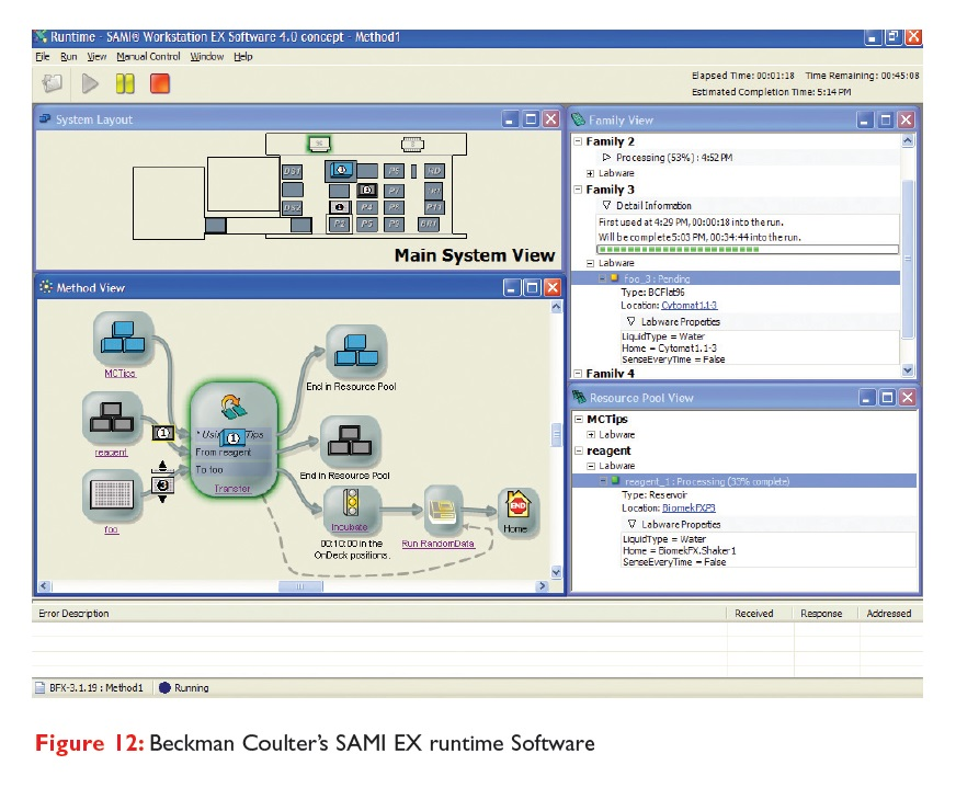 Figure 12 Beckman Coulter's SAMI EX runtime Software