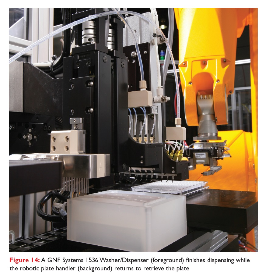 Figure 14 A GNF Systems 1536 Washer/Dispenser finishes dispensing while the robotic plate handler returns to retrieve the plate