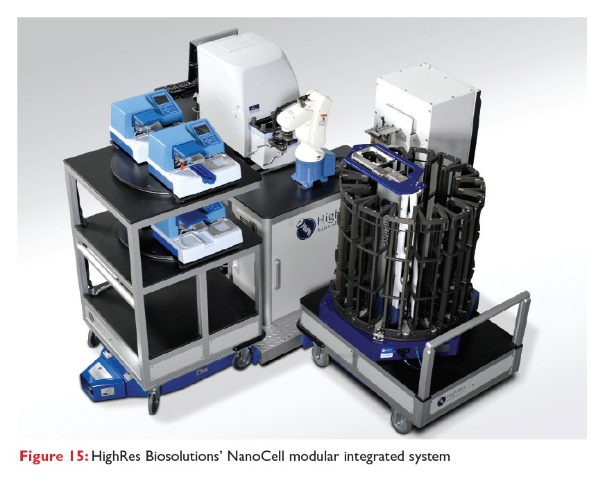 Figure 15 HighRes biosolutions' NanoCell modular integrated system