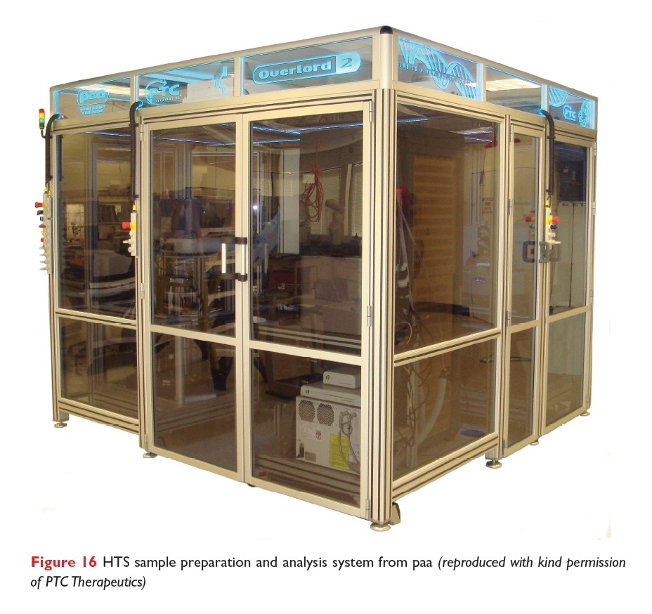 Figure 16 HTS sample preparation and analysis system from paa