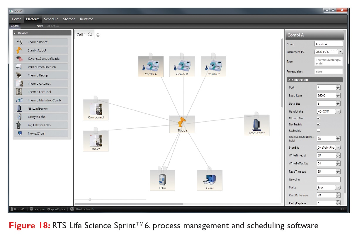 Figure 18 RTS Life Science Sprint 6, process management and scheduling software