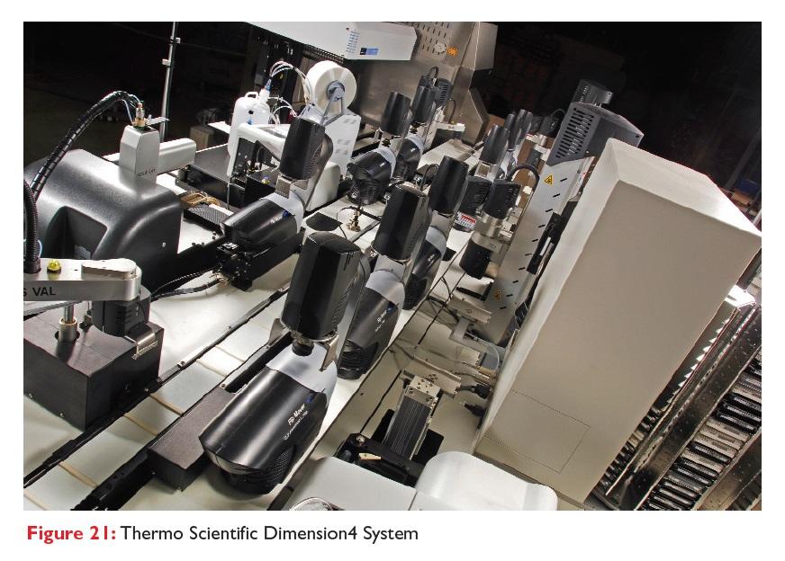 Figure 21 Thermo Scientific Dimension4 System