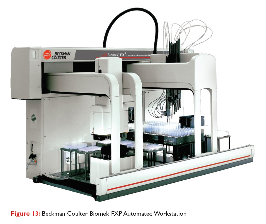 Figure 13 Beckman Coulter Biomek FXP Automated Workstation