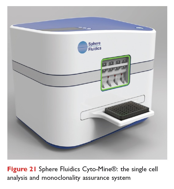 Figure 21 Sphere Fluidics Cyto-Mine: The single cell analysis and monoclonality assurance system