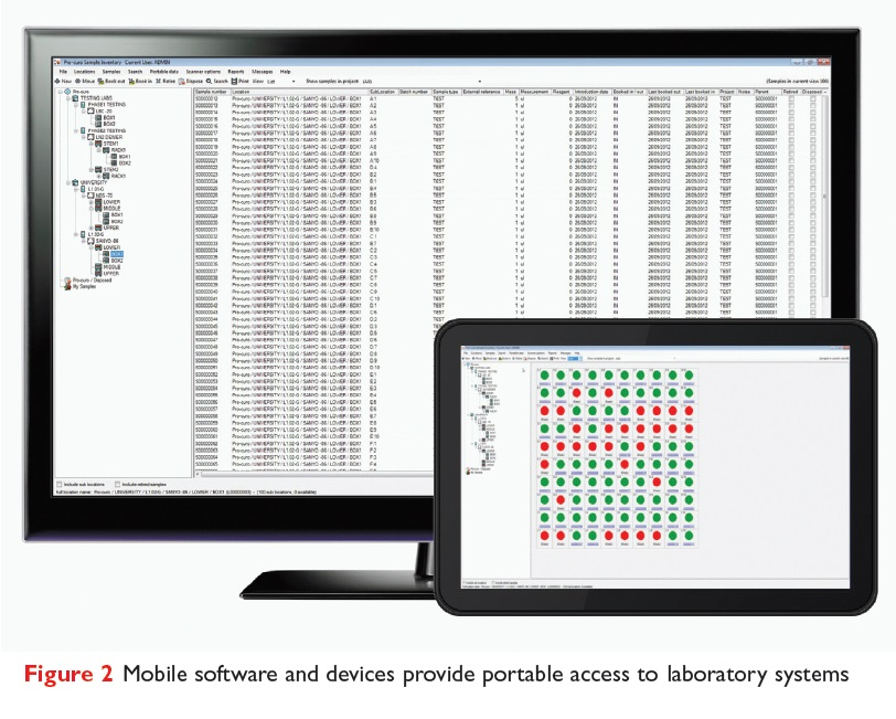 Figure 2 Mobile software and devices provide portable access to laboratory systems