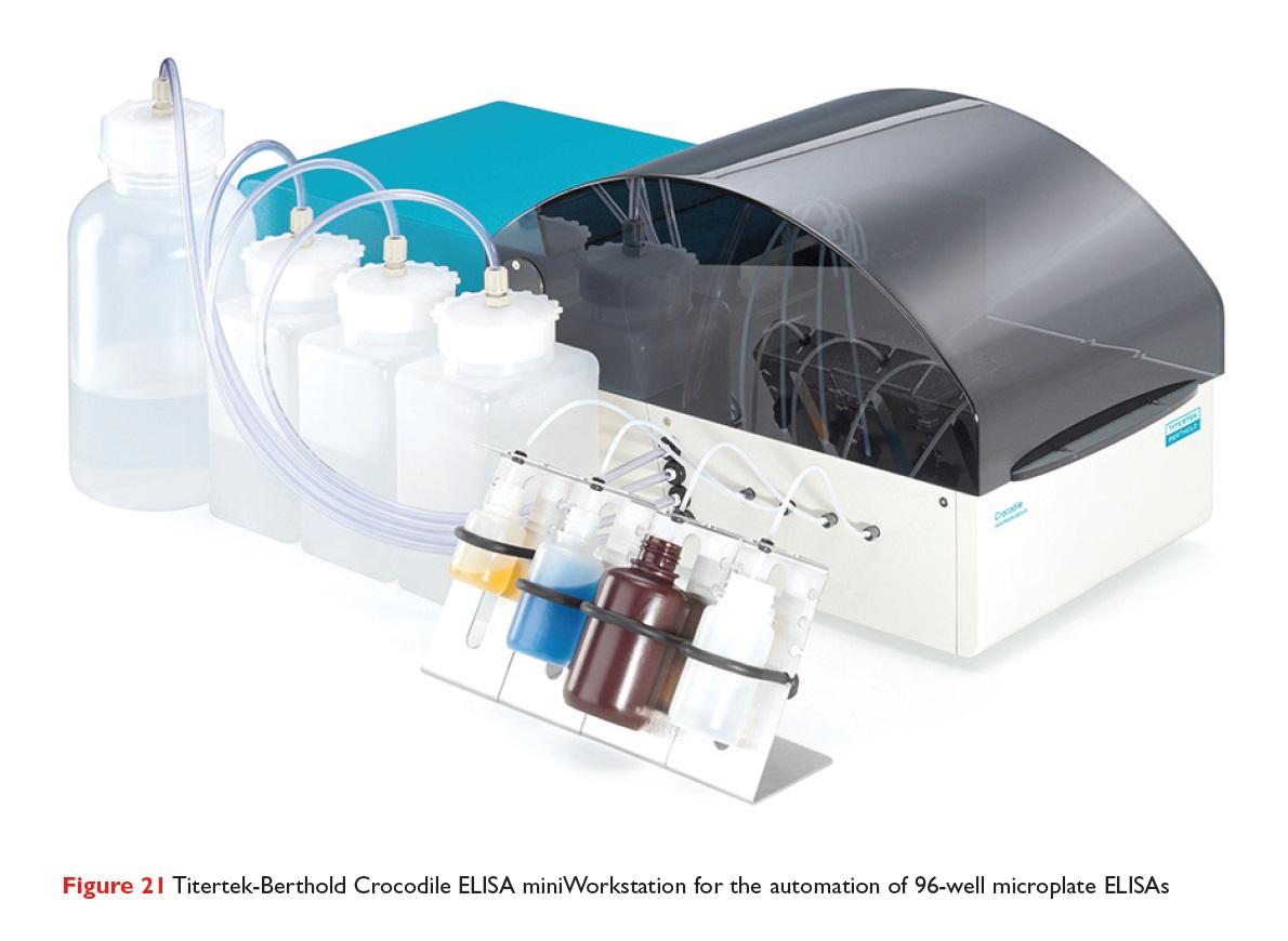 Figure 21 Titertek-Berthold Crocodile ELISA miniWorkstation for the automation of 96-well microplate ELISAs