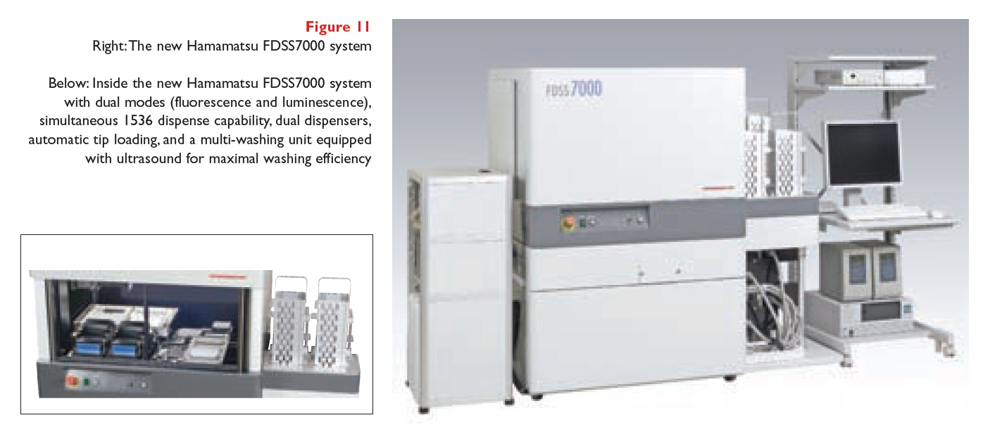 Figure 11 The new Hamamatsu FDSS7000 system, and inside the system